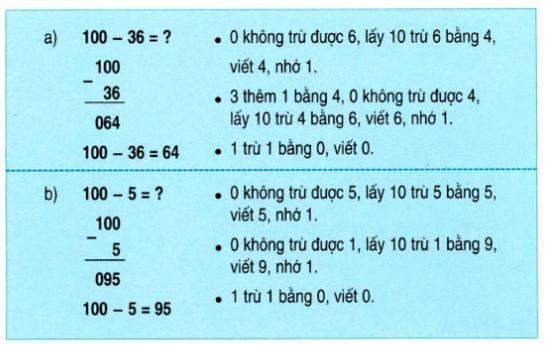 100-tru-di-mot-so-1-png.4384
