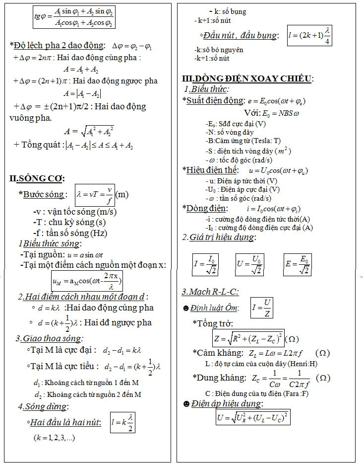 5 trang công thức vật lý lớp 12 đầy đủ các dạng (2).jpg