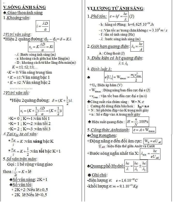 5 trang công thức vật lý lớp 12 đầy đủ các dạng (4).jpg