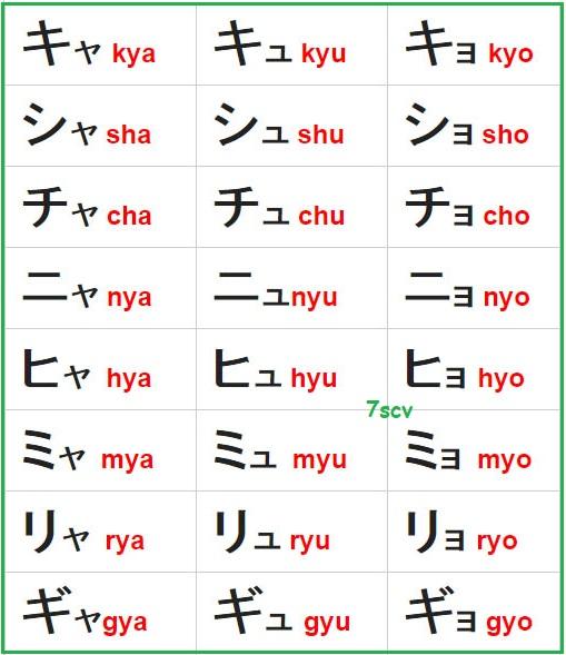 bang-am-ghep-katakana-jpg.7212