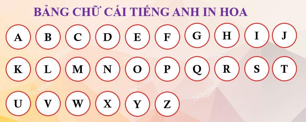 bang-chu-cai-tieng-anh-in-hoa-jpg.7221