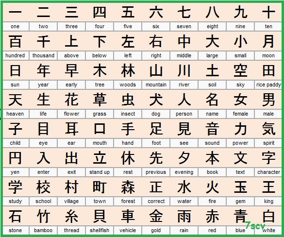 bang-chu-kanji-day-du-png.7213