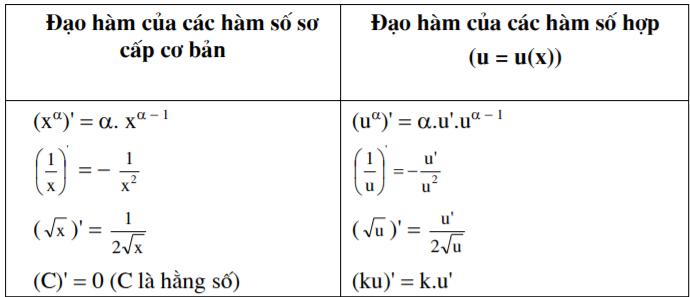 bang-dao-ham-co-ban-png.8133