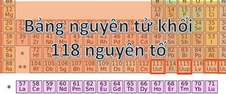 bang-nguyen-tu-cua-118-nguyen-to-jpg.7470