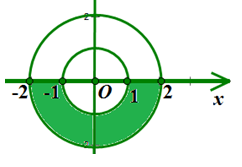 biểu diễn hình học số phức_21.PNG