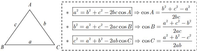Các hệ thức lượng trong tam giác thường.png