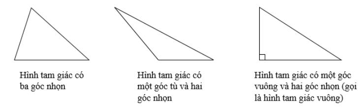 cac-loai-hinh-tam-giac-png.7355