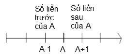 cac-so-1-2-3-5-jpg.4442