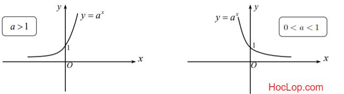 chuyên đề logarit.png