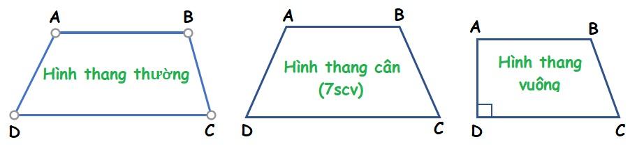 cong-thuc-tinh-dien-tich-hinh-thang-jpg.7178