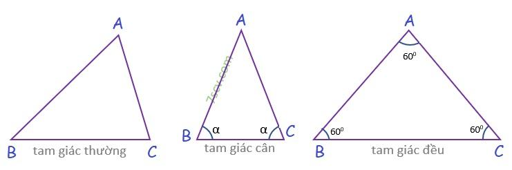 cong-thuc-tinh-dien-tich-tam-giac-jpg.7161