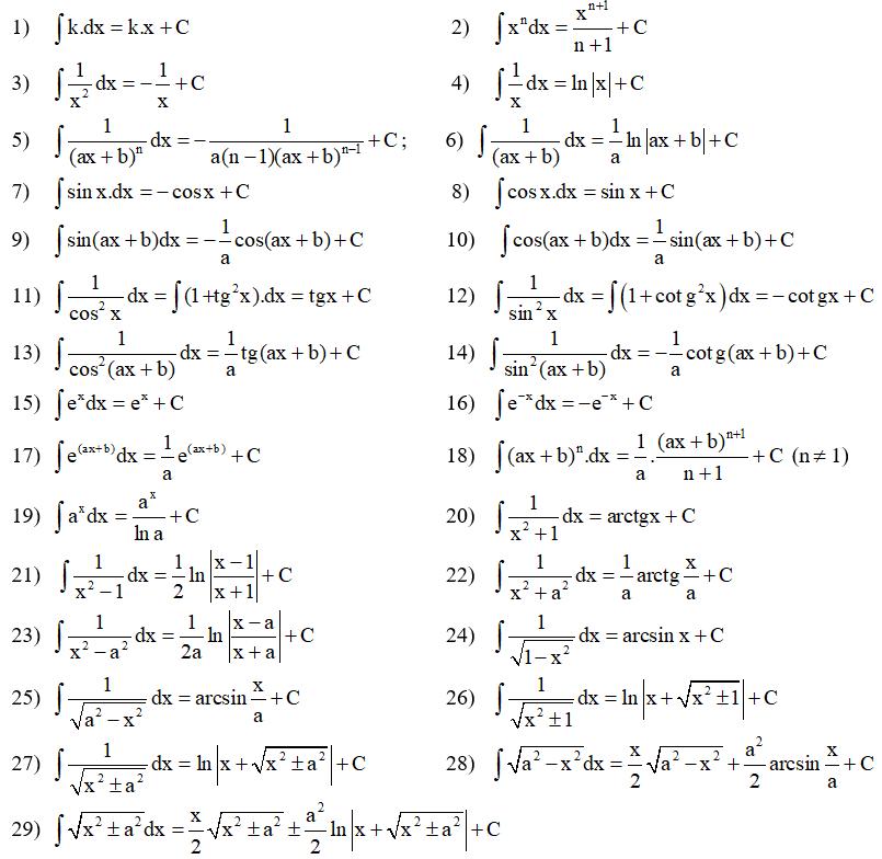 công thức tính nguyên hàm.PNG