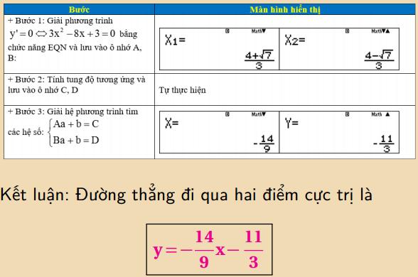 cực trị của hàm số bậc ba.png