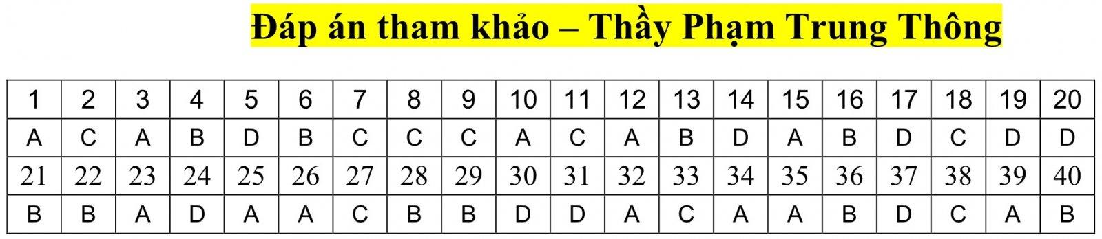 de-thi-thu-vat-ly-lan-2-chuyen-vinh-nghe-an-nam-2020-7scvcom-5-jpg.11122