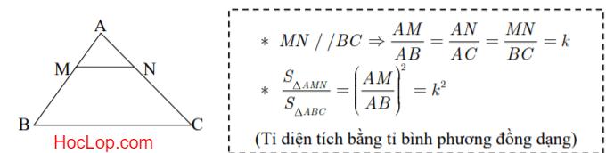 Định lý Thales.png