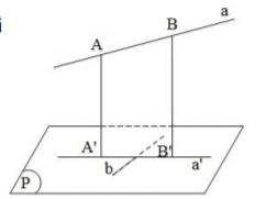 Định lýBa đường vuông góc.png