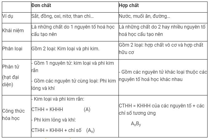 don-chat-va-hop-chat-png.5351