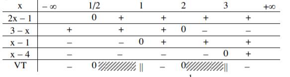 giai-bat-phuong-trinh-bac-2_b-png.1223