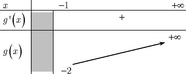 Hàm số đơn điệu trên tập con của ℝ.png