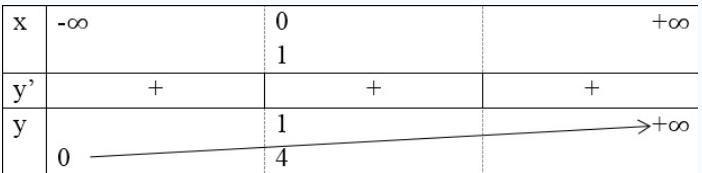 hàm số logarit.png