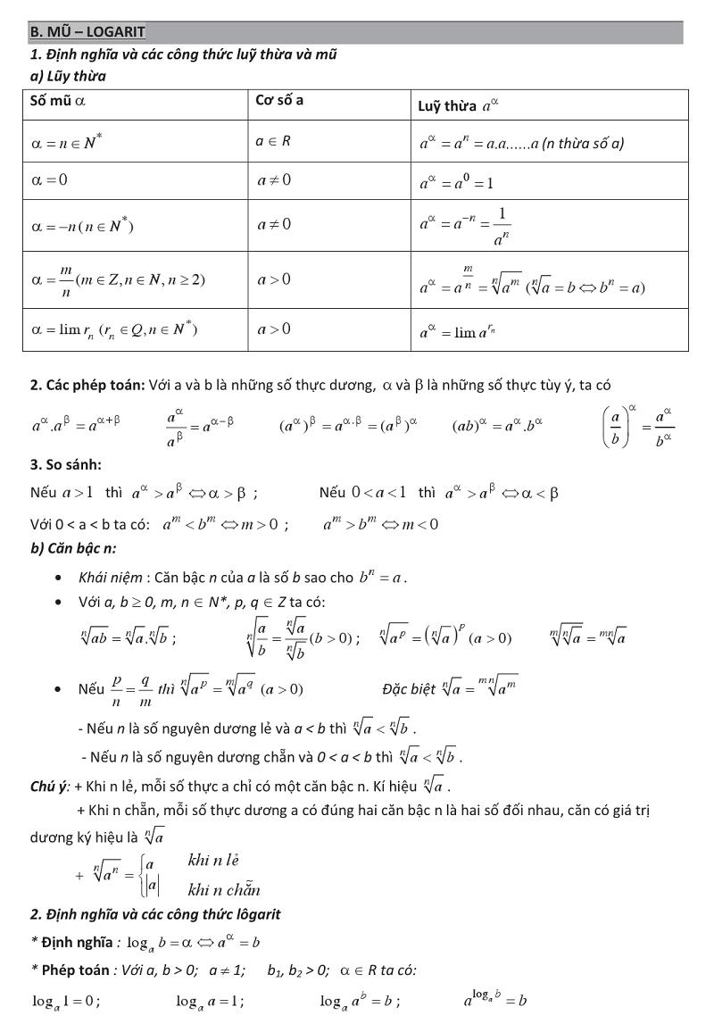 hàm số mũ và logarit (1).png