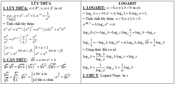 ham-so-mu-va-logarit-1-png.3598