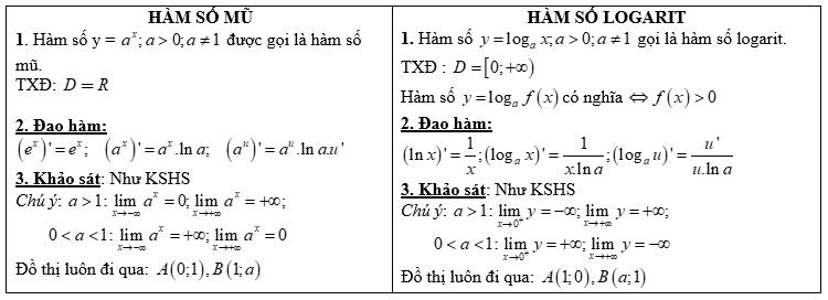 ham-so-mu-va-logarit-2-png.3599