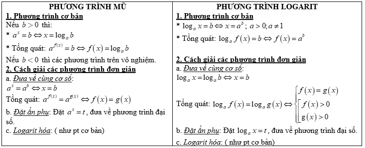 ham-so-mu-va-logarit-3-png.3600