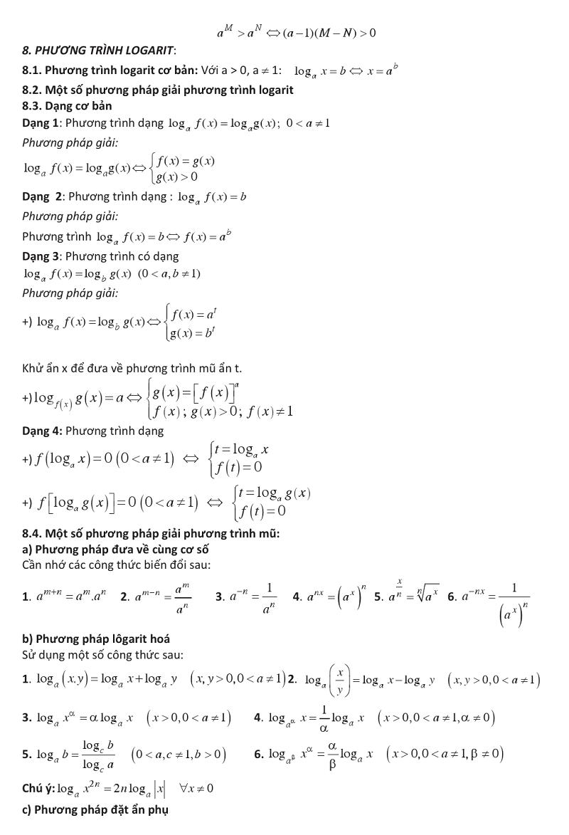 hàm số mũ và logarit (5).png