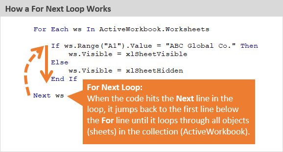 how-a-for-next-loop-works-in-vba-png.11096
