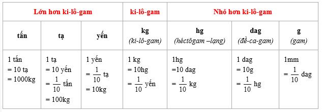 khoi-luong-va-do-khoi-luong-1-png.4959