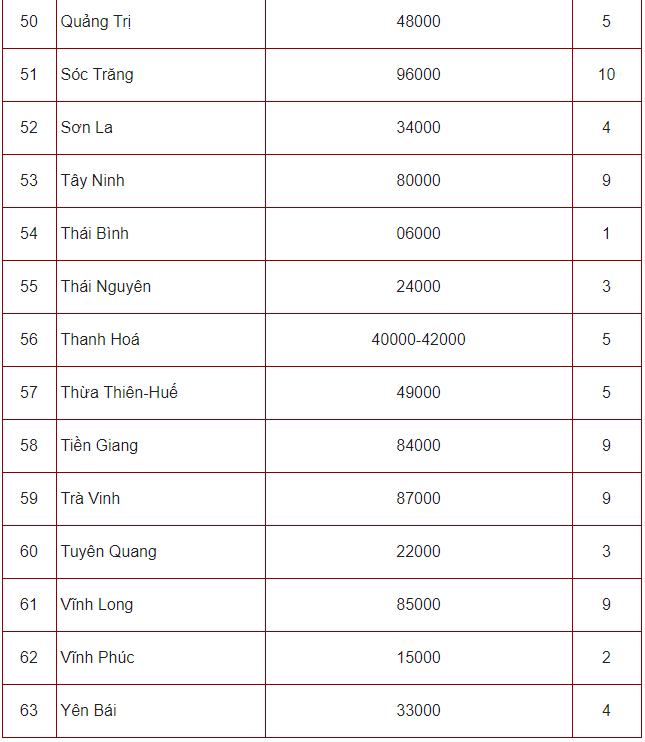 ma-buu-chinh-viet-nam-png.8923