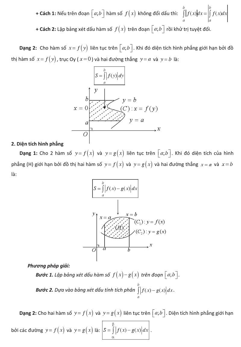 Nguyên hàm – Tích phân và ứng dụng (12).png
