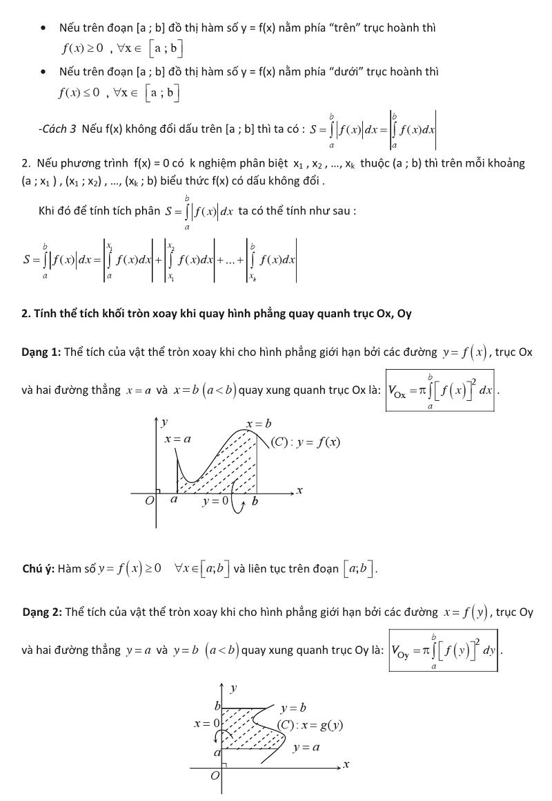 Nguyên hàm – Tích phân và ứng dụng (15).png