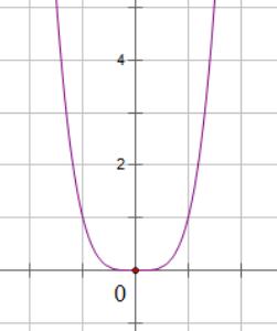 parabol-png.7023
