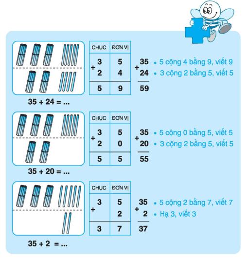 phep-cong-trong-pham-vi-100-cong-khong-nho-png.6809