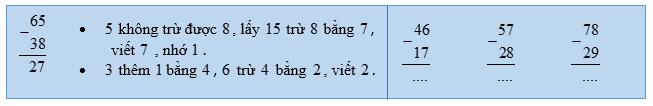 phep-tru-1-png.4385