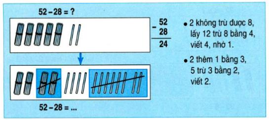phep-tru-52-28-png.4401