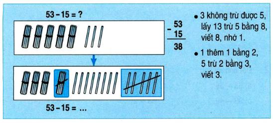 phep-tru-53-15-png.4393