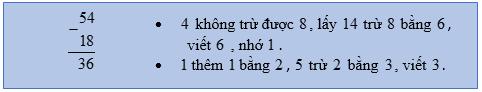 phep-tru-54-18-png.4390
