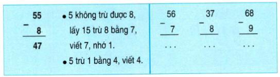 phep-tru-png.4388
