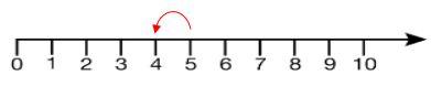 phep-tru-trong-pham-vi-5-2-jpg.4497