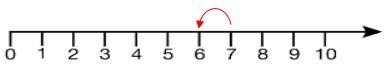 phep-tru-trong-pham-vi-7-2-jpg.4482