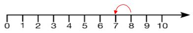 phep-tru-trong-pham-vi-8-2-jpg.4475