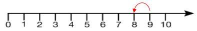 phep-tru-trong-pham-vi-9-1-jpg.4467
