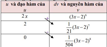 phuong-phap-nguyen-ham-tung-phan_56-png.414