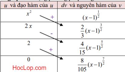 phuong-phap-nguyen-ham-tung-phan_57-png.415