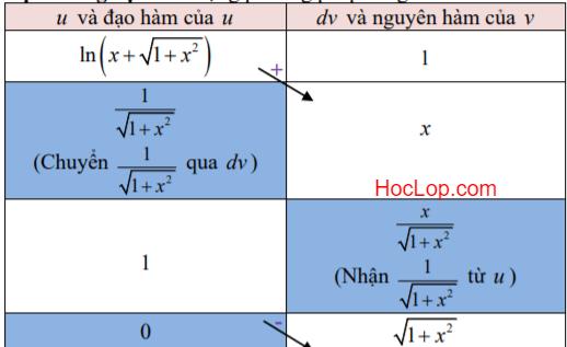 phuong-phap-nguyen-ham-tung-phan_58-png.416