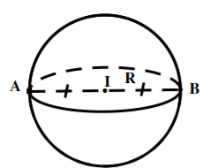 phương trình mặt cầu.png