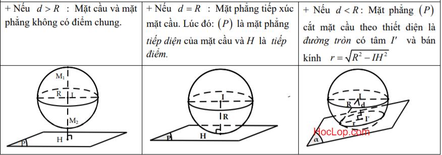 phương trình mặt cầu_1.png